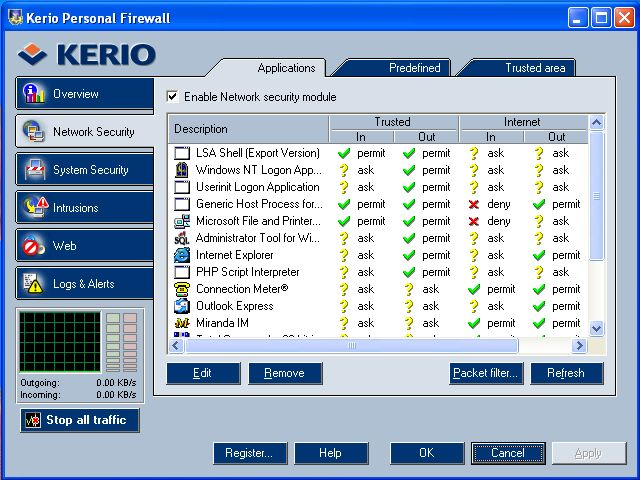 Free firewall tool kerio